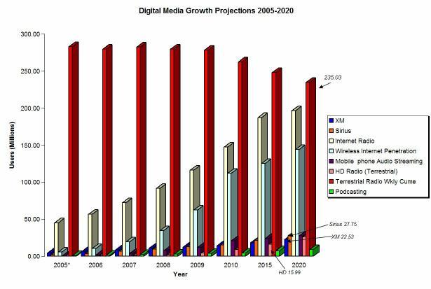 digitalmediaprojections.jpg