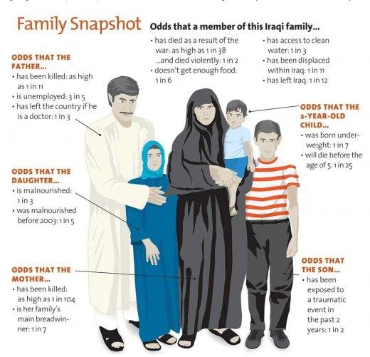iraqfamily_1.jpg