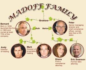 madoff_tree_1.jpg