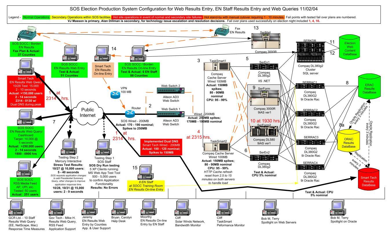 2004OhioSchematic.jpg