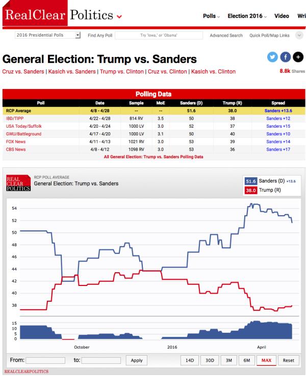 Bernie_vs_Trump copy