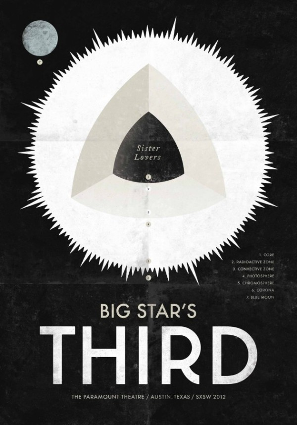 big-star-third-sister-lovers-e1459192201658